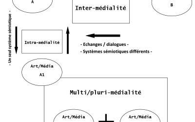 Nizar-graphique-mouakharArticle-Interme